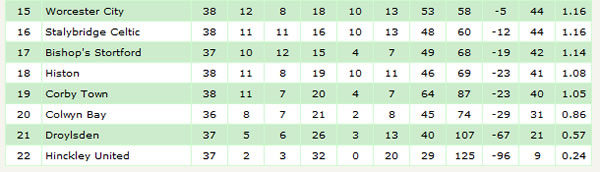 table10thapril
